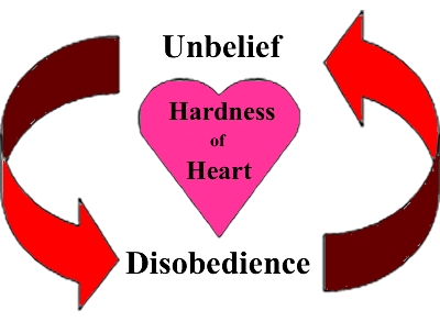 Hardness of Heart illustration