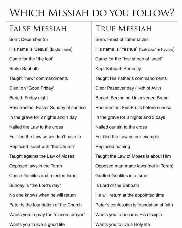 Chart showing difference between a false messiah and the true Messiah